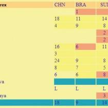 6-2 Montres2013 RUS-FULL-stat