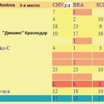 6-3 Montrex 2014